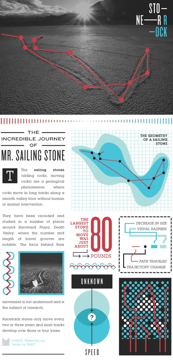 infographic-sailing-stones1